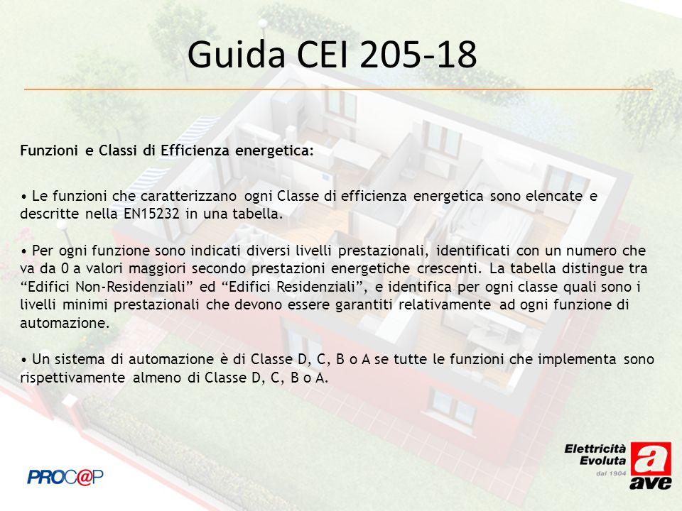 Funzioni e Classi di Efficienza energetica: Le funzioni che caratterizzano ogni Classe di efficienza energetica sono elencate e descritte nella EN15232 in una tabella.