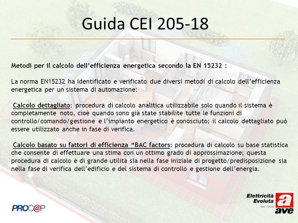 Guida CEI 205-18 Metodi per il calcolo dellefficienza energetica secondo la EN 15232 : La norma EN15232 ha identificato e verificato due diversi metodi di calcolo dellefficienza energetica per un sistema di automazione: Calcolo dettagliato: procedura di calcolo analitica utilizzabile solo quando il sistema è completamente noto, cioè quando sono già state stabilite tutte le funzioni di controllo/comando/gestione e limpianto energetico è conosciuto; il calcolo dettagliato può essere utilizzato anche in fase di verifica.
