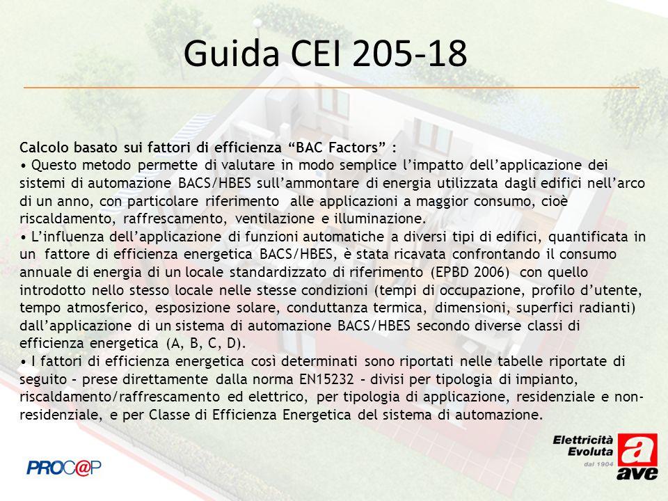 Guida CEI 205-18 Calcolo basato sui fattori di efficienza BAC Factors : Questo metodo permette di valutare in modo semplice limpatto dellapplicazione
