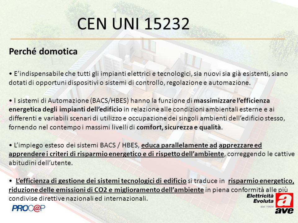 Diffusione sonora Controllo sistema multiroom Zona 1 Centrale Tutondo MR9005 Sorgenti sonore (CD, TUNER, TAPE, MP3 ecc) fino a 9 Zona 2 Zona 3 Zona 4 Zona..N Linea AVEbus RS232 ABTTINT01