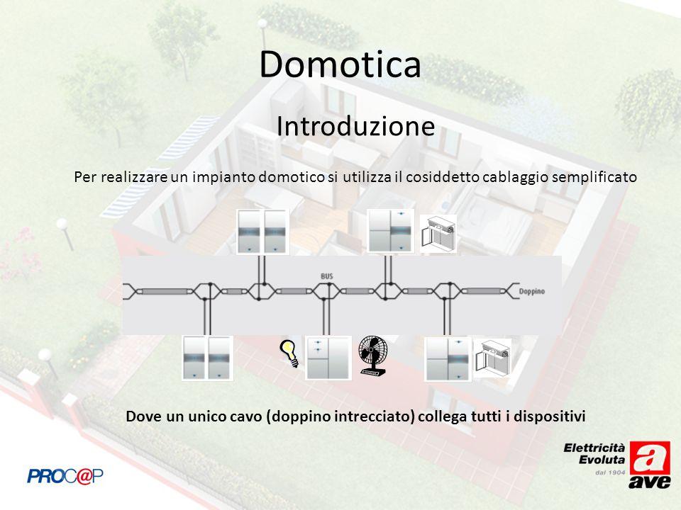 Introduzione Per realizzare un impianto domotico si utilizza il cosiddetto cablaggio semplificato Dove un unico cavo (doppino intrecciato) collega tutti i dispositivi Domotica