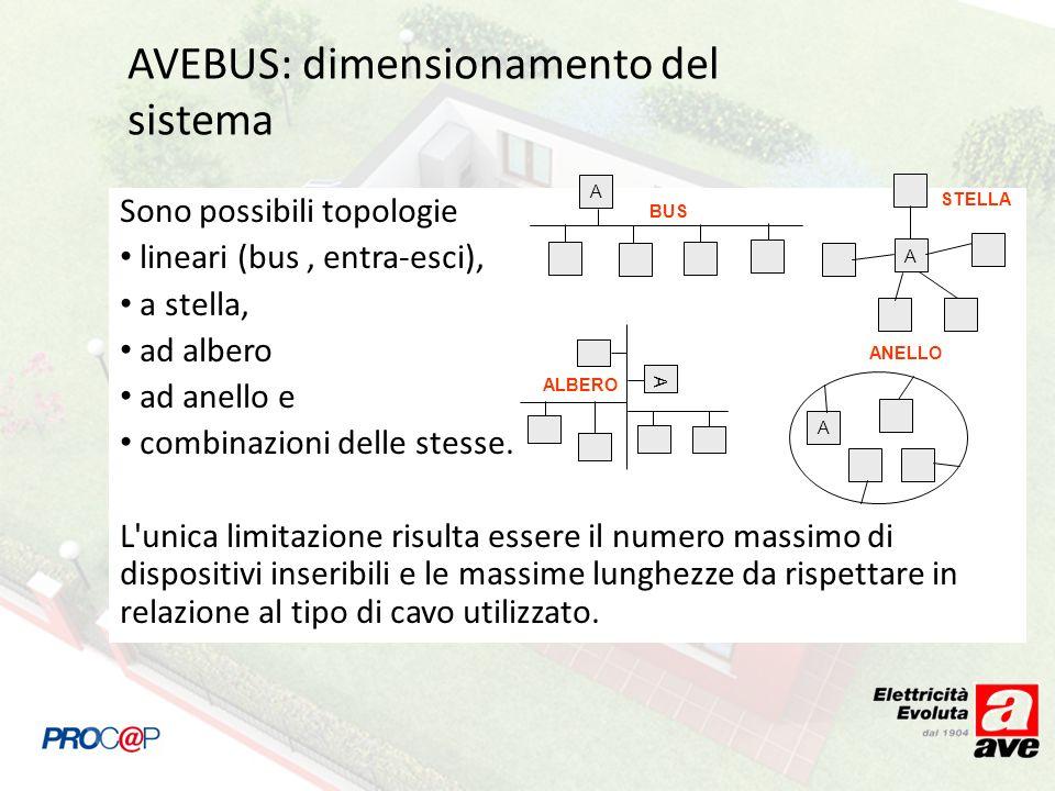 AVEBUS: dimensionamento del sistema Sono possibili topologie lineari (bus, entra-esci), a stella, ad albero ad anello e combinazioni delle stesse.