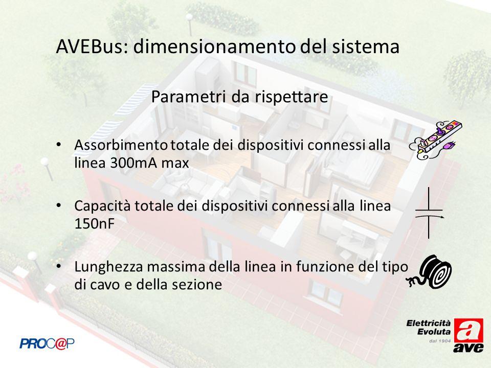 AVEBus: dimensionamento del sistema Parametri da rispettare Assorbimento totale dei dispositivi connessi alla linea 300mA max Capacità totale dei dispositivi connessi alla linea 150nF Lunghezza massima della linea in funzione del tipo di cavo e della sezione