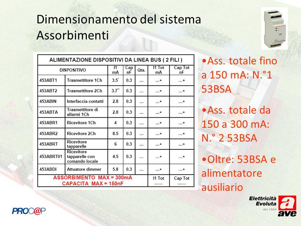 Dimensionamento del sistema Assorbimenti Ass. totale fino a 150 mA: N.°1 53BSA Ass. totale da 150 a 300 mA: N.° 2 53BSA Oltre: 53BSA e alimentatore au