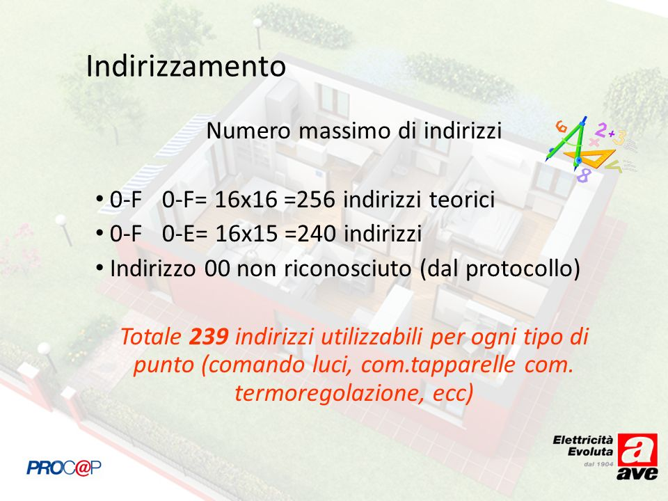Indirizzamento Numero massimo di indirizzi 0-F0-F= 16x16 =256 indirizzi teorici 0-F0-E= 16x15 =240 indirizzi Indirizzo 00 non riconosciuto (dal protocollo) Totale 239 indirizzi utilizzabili per ogni tipo di punto (comando luci, com.tapparelle com.