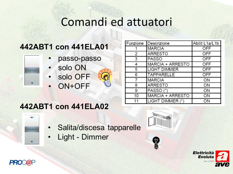 442ABT1 con 441ELA01 passo-passo solo ON solo OFF ON+OFF 442ABT1 con 441ELA02 Salita/discesa tapparelle Light - Dimmer Comandi ed attuatori