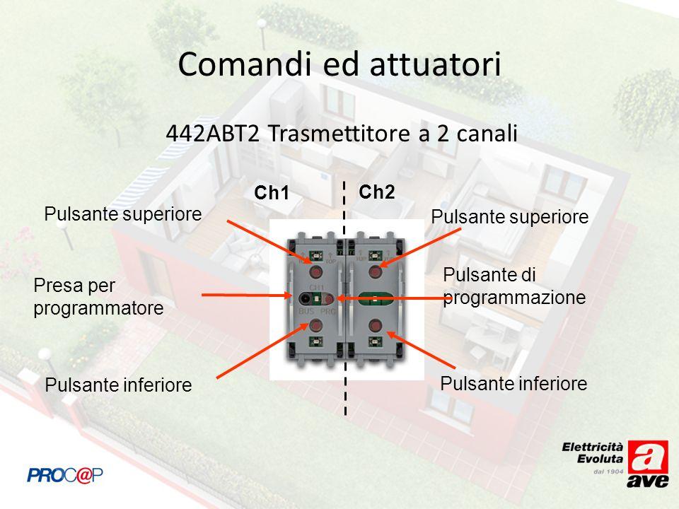 442ABT2 Trasmettitore a 2 canali Pulsante di programmazione Pulsante superiore Pulsante inferiore Presa per programmatore Pulsante superiore Pulsante inferiore Comandi ed attuatori Ch1 Ch2
