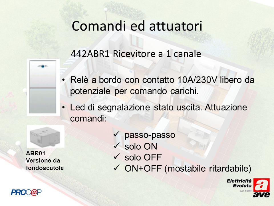 442ABR1 Ricevitore a 1 canale Relè a bordo con contatto 10A/230V libero da potenziale per comando carichi.