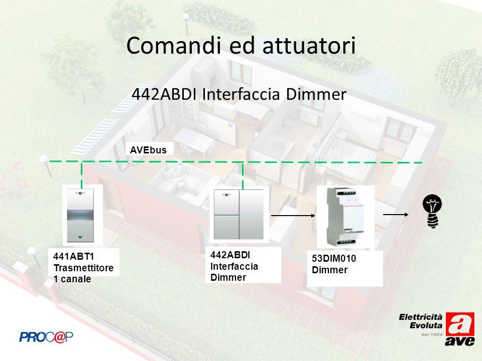 442ABDI Interfaccia Dimmer Comandi ed attuatori AVEbus 441ABT1 Trasmettitore 1 canale 442ABDI Interfaccia Dimmer 53DIM010 Dimmer