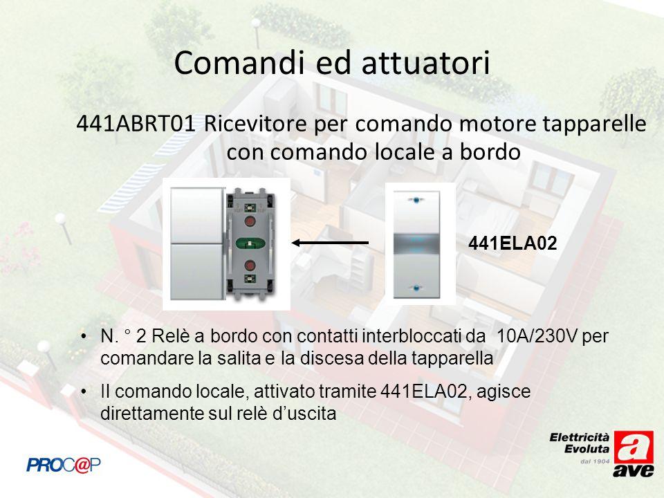 441ABRT01 Ricevitore per comando motore tapparelle con comando locale a bordo 441ELA02 Comandi ed attuatori N. ° 2 Relè a bordo con contatti interbloc