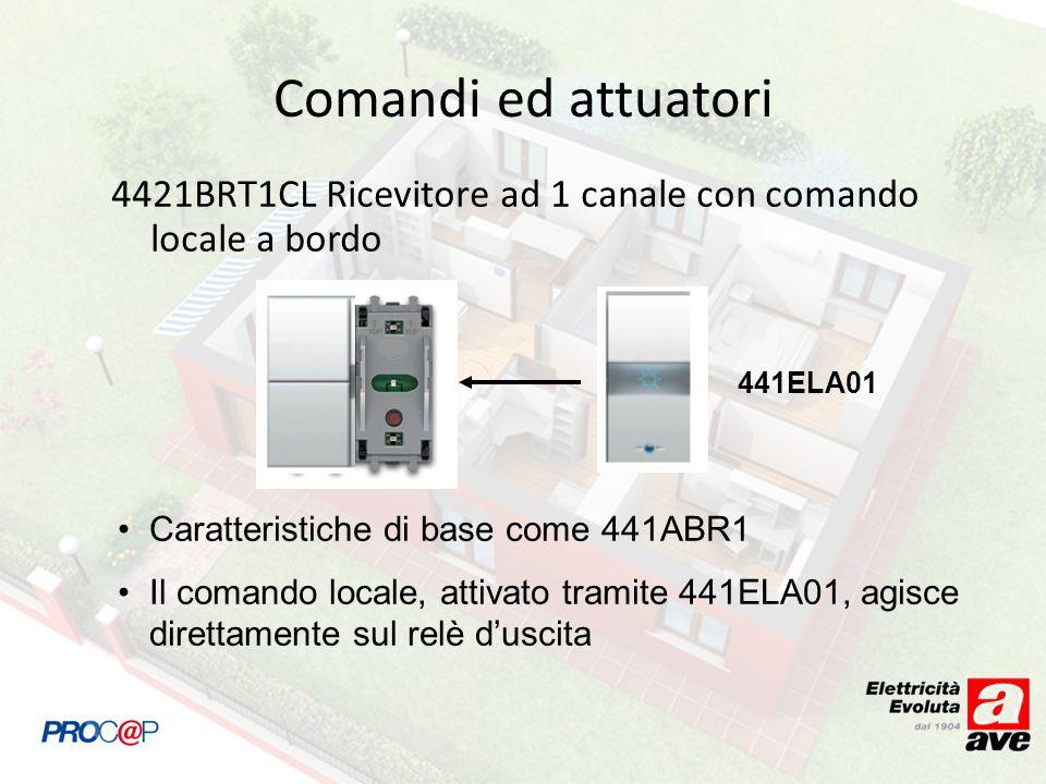 4421BRT1CL Ricevitore ad 1 canale con comando locale a bordo Caratteristiche di base come 441ABR1 Il comando locale, attivato tramite 441ELA01, agisce direttamente sul relè duscita Comandi ed attuatori 441ELA01