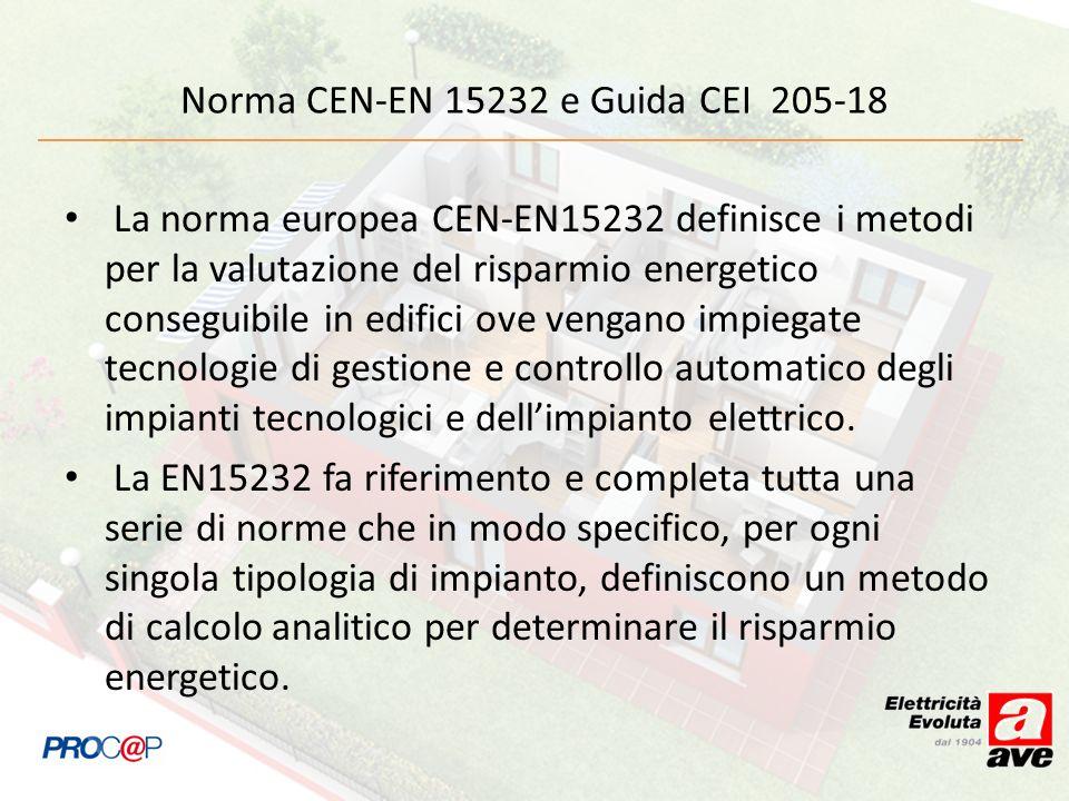 Norma CEN-EN 15232 e Guida CEI 205-18 Tali norme appartengono alle serie EN15000 e EN12000 ed in Italia recepite attraverso la UNI TS 11300 contemplano i seguenti tipi di impianti: – Riscaldamento (BACS/HBES) – Raffrescamento (BACS/HBES) – Ventilazione e condizionamento (BACS/HBES) – Produzione di acqua calda (BACS/HBES) – Illuminazione (BACS/HBES) – Controllo schermature solari (tapparelle e luce ambiente)(BACS/HBES) – Centralizzazione e controllo integrato delle diverse applicazioni (TBM) – Diagnostica (TBM) – Rilevamento consumi / miglioramento dei parametri di automazione (TBM) La norma EN15232 è utilizzabile sia per la progettazione di nuovi edifici, sia per la verifica di edifici esistenti.