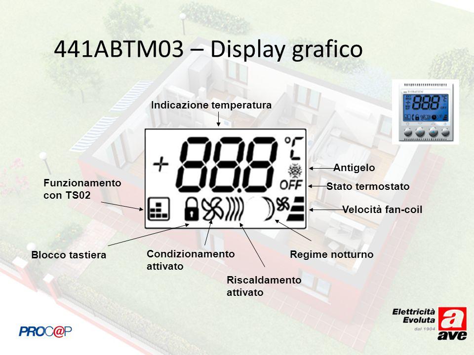 441ABTM03 – Display grafico Indicazione temperatura Blocco tastiera Funzionamento con TS02 Stato termostato Condizionamento attivato Riscaldamento attivato Regime notturno Velocità fan-coil Antigelo