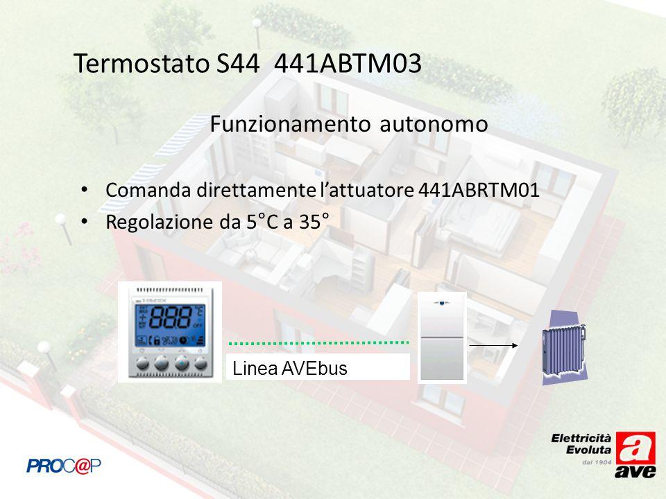 Termostato S44 441ABTM03 Funzionamento autonomo Comanda direttamente lattuatore 441ABRTM01 Regolazione da 5°C a 35° Linea AVEbus