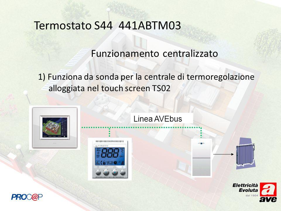 Termostato S44 441ABTM03 Funzionamento centralizzato 1) Funziona da sonda per la centrale di termoregolazione alloggiata nel touch screen TS02 Linea AVEbus