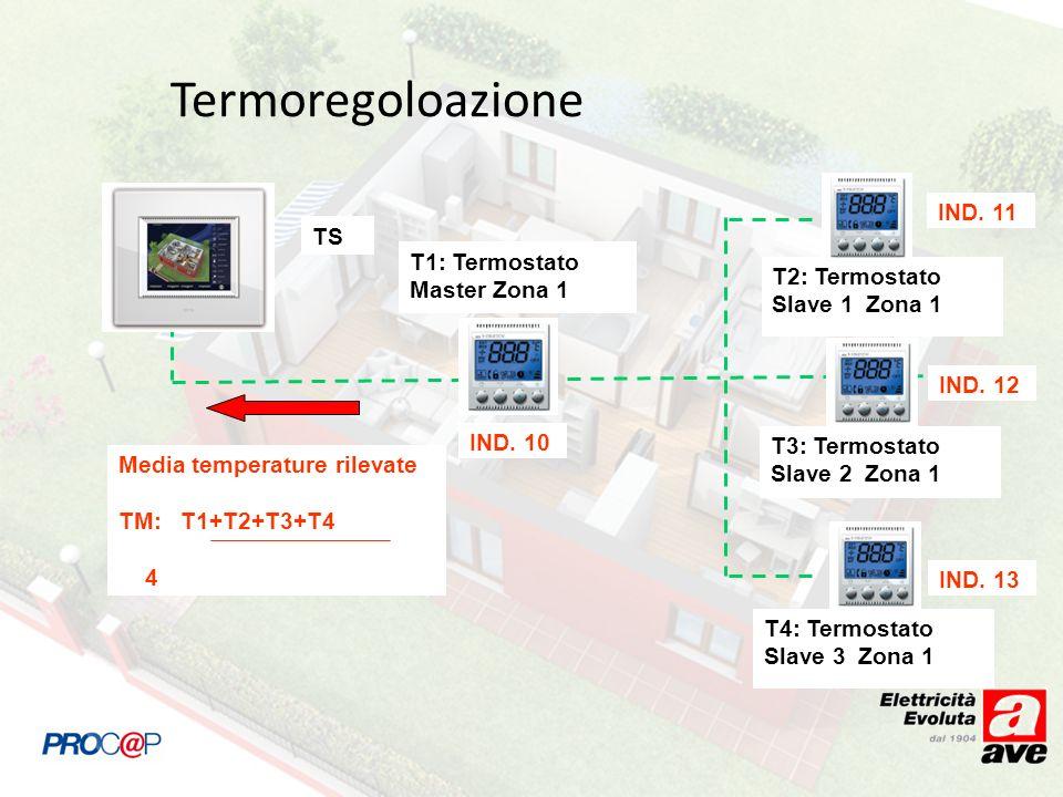 TS Termoregoloazione T1: Termostato Master Zona 1 T2: Termostato Slave 1 Zona 1 T3: Termostato Slave 2 Zona 1 T4: Termostato Slave 3 Zona 1 IND. 10 IN