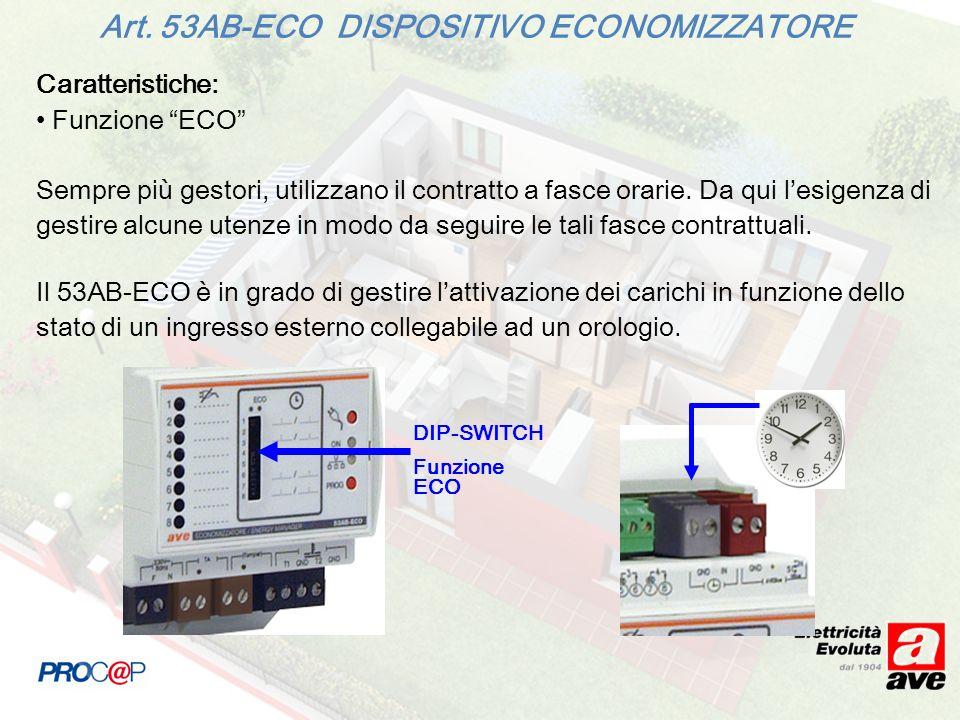 Caratteristiche: Funzione ECO Sempre più gestori, utilizzano il contratto a fasce orarie. Da qui lesigenza di gestire alcune utenze in modo da seguire