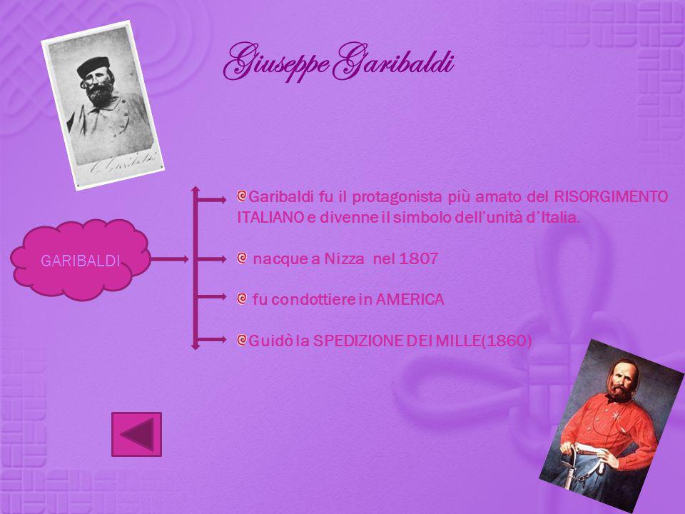 Giuseppe Garibaldi GARIBALDI Garibaldi fu il protagonista più amato del RISORGIMENTO ITALIANO e divenne il simbolo dellunità dItalia. nacque a Nizza n