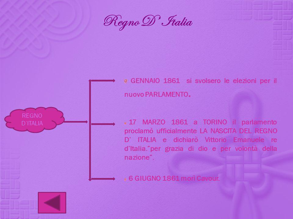 Regno D Italia GENNAIO 1861 si svolsero le elezioni per il nuovo PARLAMENTO. 17 MARZO 1861 a TORINO il parlamento proclamò ufficialmente LA NASCITA DE