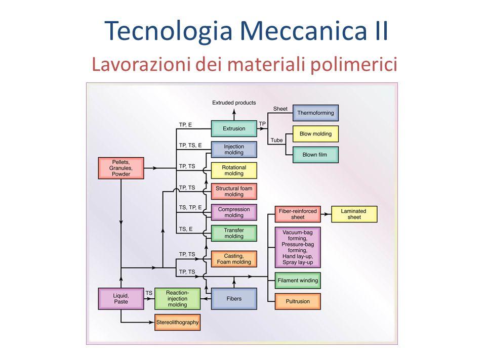 Tecnologia Meccanica 201/04/2011 05/04/2011 Stampaggio a compressione Una carica preformata di materiale, un volume predefinito di polvere o una miscela di resina liquida e materiale di carica, è posizionata direttamente nella cavità di uno stampo riscaldato Piatti, maniglie, coperchi per contenitori, raccordi, alloggiamenti Utilizzato principalmente per plastiche termoindurenti La reticolazione è completata allinterno dello stampo con tempi che variano da 0.5 a 5minuti Prof.