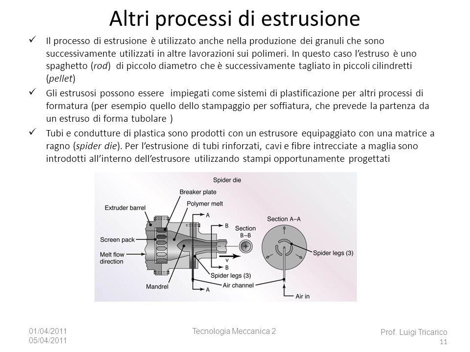 Tecnologia Meccanica 201/04/2011 05/04/2011 Altri processi di estrusione Il processo di estrusione è utilizzato anche nella produzione dei granuli che