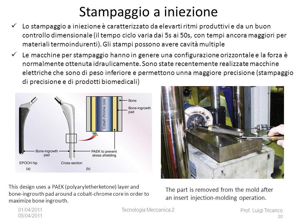 Tecnologia Meccanica 201/04/2011 05/04/2011 Prof. Luigi Tricarico 20 Stampaggio a iniezione This design uses a PAEK (polyaryletherketone) layer and bo