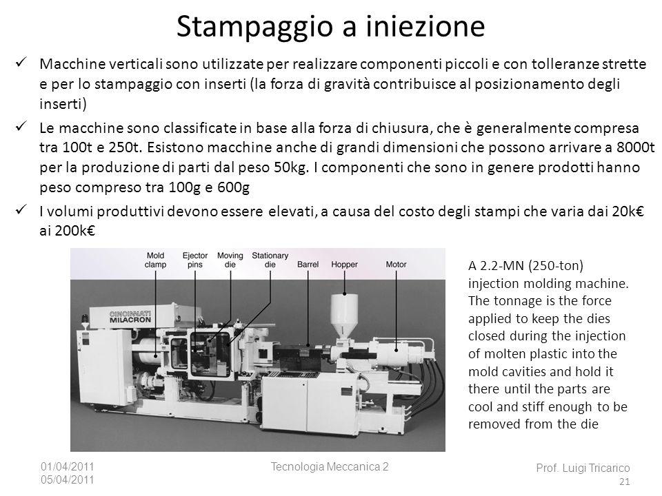 Tecnologia Meccanica 201/04/2011 05/04/2011 Macchine verticali sono utilizzate per realizzare componenti piccoli e con tolleranze strette e per lo sta