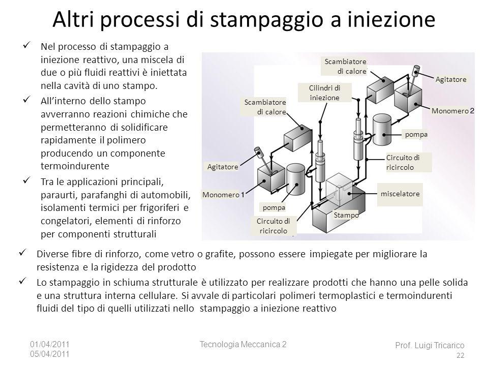 Tecnologia Meccanica 201/04/2011 05/04/2011 Nel processo di stampaggio a iniezione reattivo, una miscela di due o più fluidi reattivi è iniettata nell