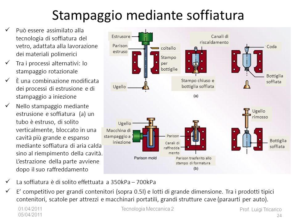 Tecnologia Meccanica 201/04/2011 05/04/2011 Stampaggio mediante soffiatura Può essere assimilato alla tecnologia di soffiatura del vetro, adattata all