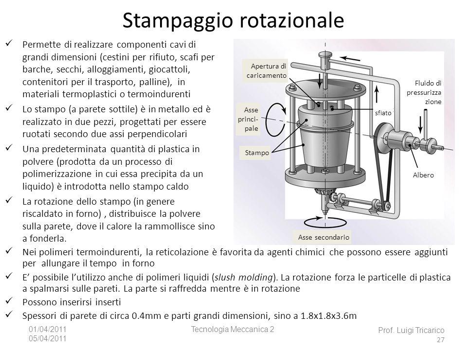 Tecnologia Meccanica 201/04/2011 05/04/2011 Stampaggio rotazionale Permette di realizzare componenti cavi di grandi dimensioni (cestini per rifiuto, s