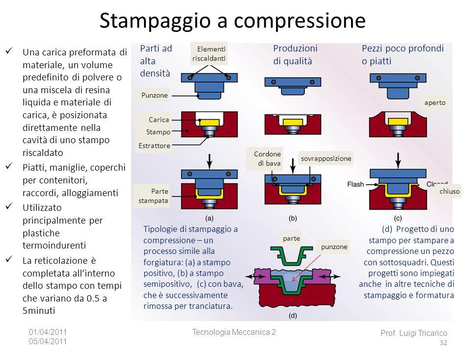 Tecnologia Meccanica 201/04/2011 05/04/2011 Stampaggio a compressione Una carica preformata di materiale, un volume predefinito di polvere o una misce