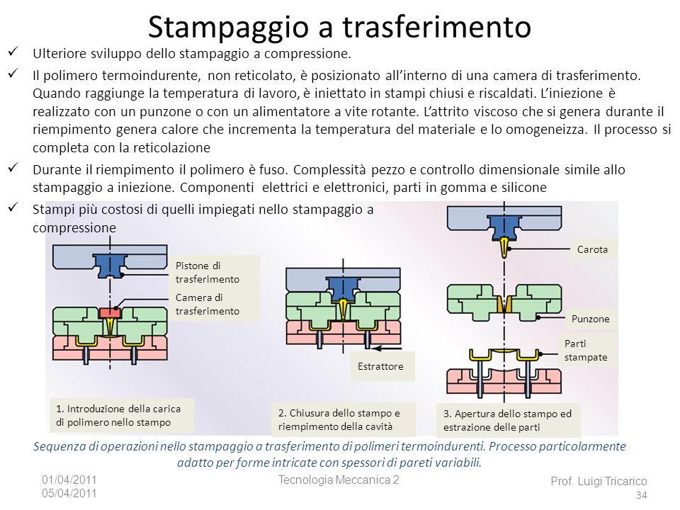 Tecnologia Meccanica 201/04/2011 05/04/2011 Stampaggio a trasferimento Ulteriore sviluppo dello stampaggio a compressione. Il polimero termoindurente,