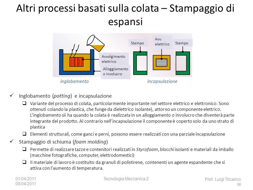 Tecnologia Meccanica 201/04/2011 05/04/2011 Altri processi basati sulla colata – Stampaggio di espansi Inglobamento (potting) e incapsulazione Variant