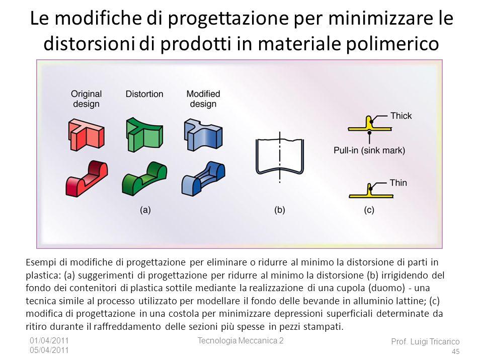 Tecnologia Meccanica 201/04/2011 05/04/2011 Prof. Luigi Tricarico 45 Esempi di modifiche di progettazione per eliminare o ridurre al minimo la distors