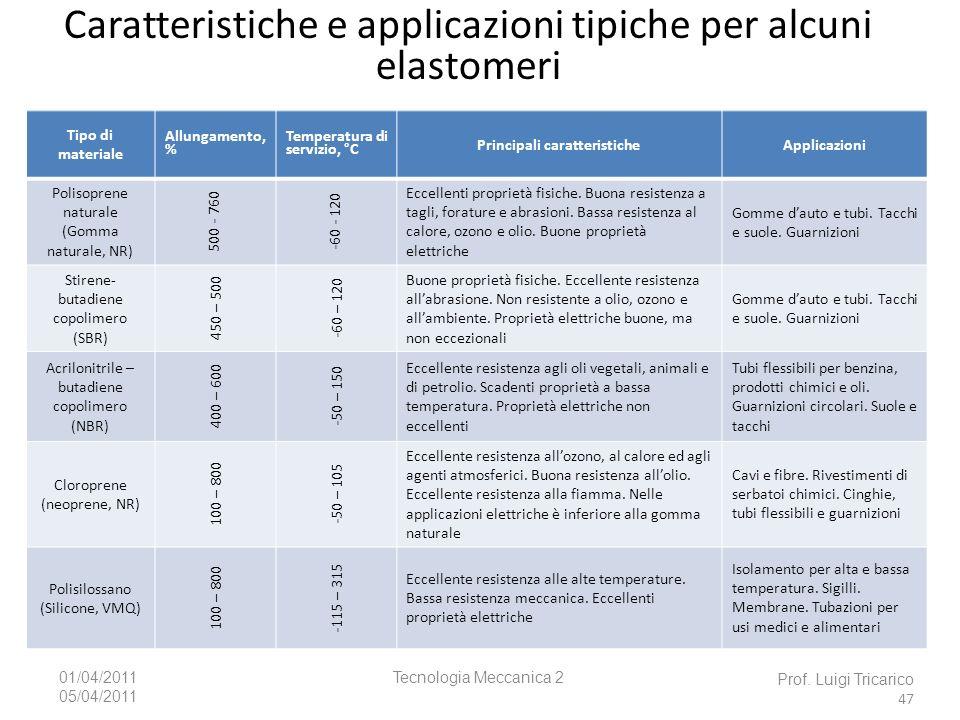 Tecnologia Meccanica 201/04/2011 05/04/2011 Prof. Luigi Tricarico 47 Tipo di materiale Allungamento, % Temperatura di servizio, °C Principali caratter