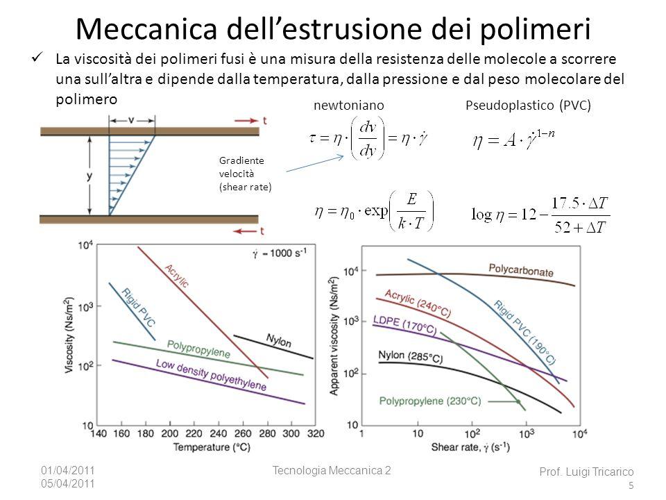 Tecnologia Meccanica 201/04/2011 05/04/2011 Prof. Luigi Tricarico 5 La viscosità dei polimeri fusi è una misura della resistenza delle molecole a scor