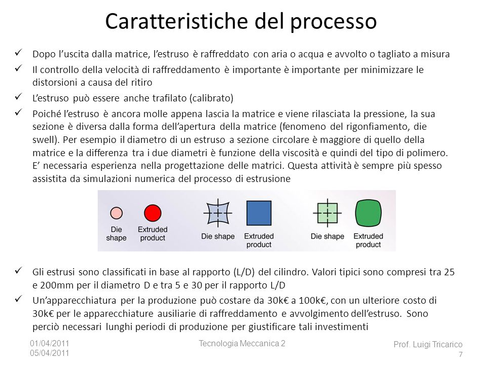 Tecnologia Meccanica 201/04/2011 05/04/2011 Caratteristiche del processo Dopo luscita dalla matrice, lestruso è raffreddato con aria o acqua e avvolto