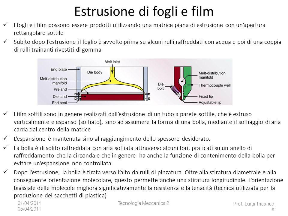 Tecnologia Meccanica 201/04/2011 05/04/2011 Estrusione di fogli e film I fogli e i film possono essere prodotti utilizzando una matrice piana di estru