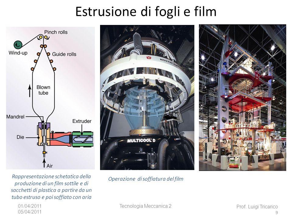 Tecnologia Meccanica 201/04/2011 05/04/2011 Estrusione di fogli e film Prof. Luigi Tricarico 9 Rappresentazione schetatica della produzione di un film