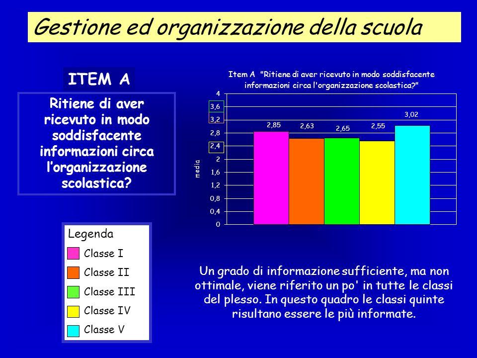 ITEM A Ritiene di aver ricevuto in modo soddisfacente informazioni circa lorganizzazione scolastica? Legenda Classe I Classe II Classe III Classe IV C