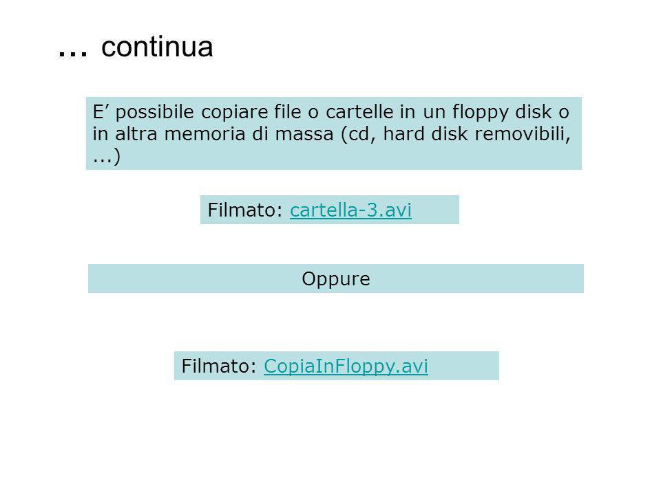 ... continua Oppure E possibile copiare file o cartelle in un floppy disk o in altra memoria di massa (cd, hard disk removibili,...) Filmato: cartella