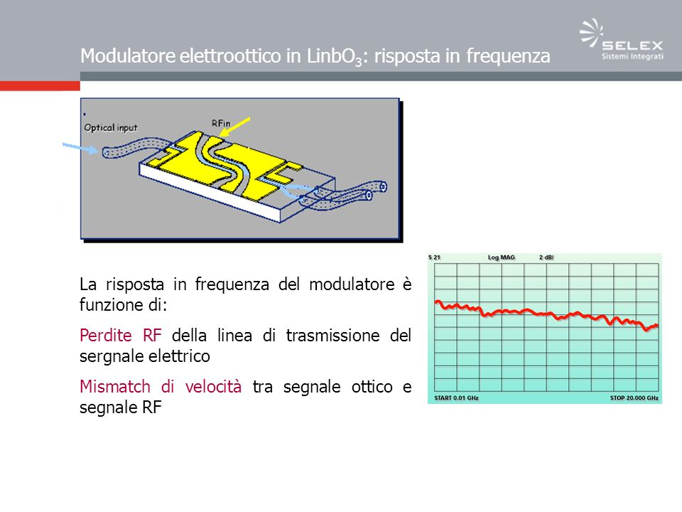 Modulatore elettroottico in LinbO 3 : risposta in frequenza La risposta in frequenza del modulatore è funzione di: Perdite RF della linea di trasmissione del sergnale elettrico Mismatch di velocità tra segnale ottico e segnale RF