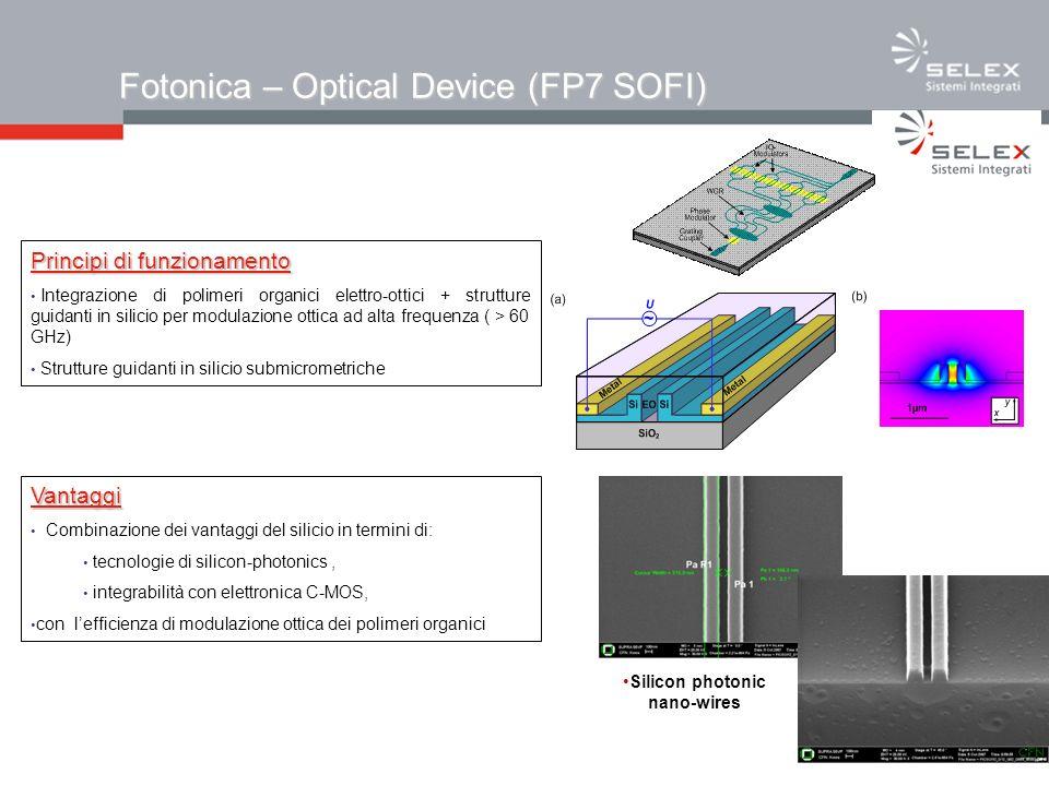 Fotonica – Optical Device (FP7 SOFI) Vantaggi Combinazione dei vantaggi del silicio in termini di: tecnologie di silicon-photonics, integrabilità con elettronica C-MOS, con lefficienza di modulazione ottica dei polimeri organici Principi di funzionamento Integrazione di polimeri organici elettro-ottici + strutture guidanti in silicio per modulazione ottica ad alta frequenza ( > 60 GHz) Strutture guidanti in silicio submicrometriche Silicon photonic nano-wires