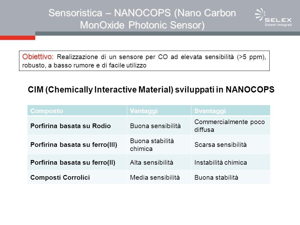 Sensoristica – NANOCOPS (Nano Carbon MonOxide Photonic Sensor) CIM (Chemically Interactive Material) sviluppati in NANOCOPS CompostoVantaggiSvantaggi Porfirina basata su RodioBuona sensibilità Commercialmente poco diffusa Porfirina basata su ferro(III) Buona stabilità chimica Scarsa sensibilità Porfirina basata su ferro(II)Alta sensibilitàInstabilità chimica Composti CorroliciMedia sensibilitàBuona stabilità Obiettivo: Obiettivo: Realizzazione di un sensore per CO ad elevata sensibilità (>5 ppm), robusto, a basso rumore e di facile utilizzo
