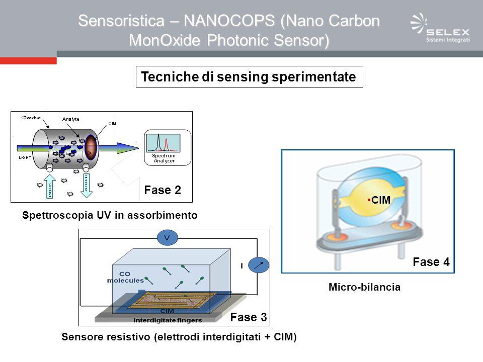 Micro-bilancia CIM Spettroscopia UV in assorbimento Fase 2 Sensore resistivo (elettrodi interdigitati + CIM) Fase 3 Fase 4 Sensoristica – NANOCOPS (Nano Carbon MonOxide Photonic Sensor) Tecniche di sensing sperimentate