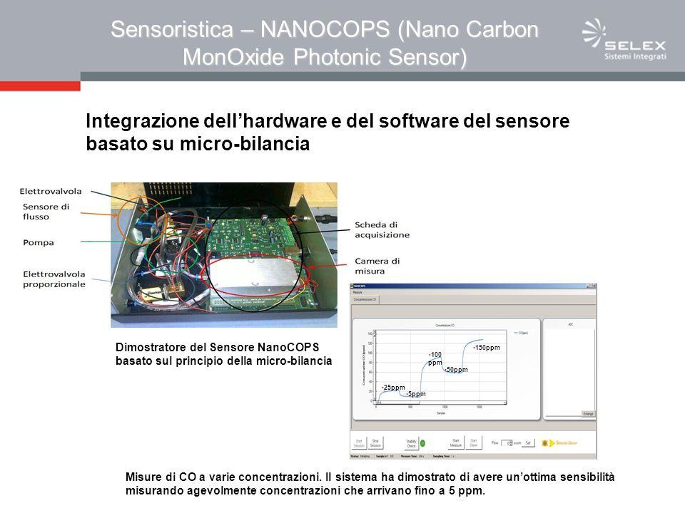 Sensoristica – NANOCOPS (Nano Carbon MonOxide Photonic Sensor) Integrazione dellhardware e del software del sensore basato su micro-bilancia 100 ppm 25ppm 5ppm 50ppm 150ppm Dimostratore del Sensore NanoCOPS basato sul principio della micro-bilancia Misure di CO a varie concentrazioni.