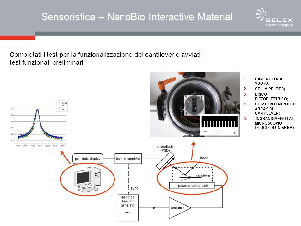 Sensoristica – NanoBio Interactive Material 1.CAMERETTA A VUOTO; 2.CELLA PELTIER; 3.DISCO PIEZOELETTRICO; 4.CHIP CONTENENTI GLI ARRAY DI CANTILEVER; 5.