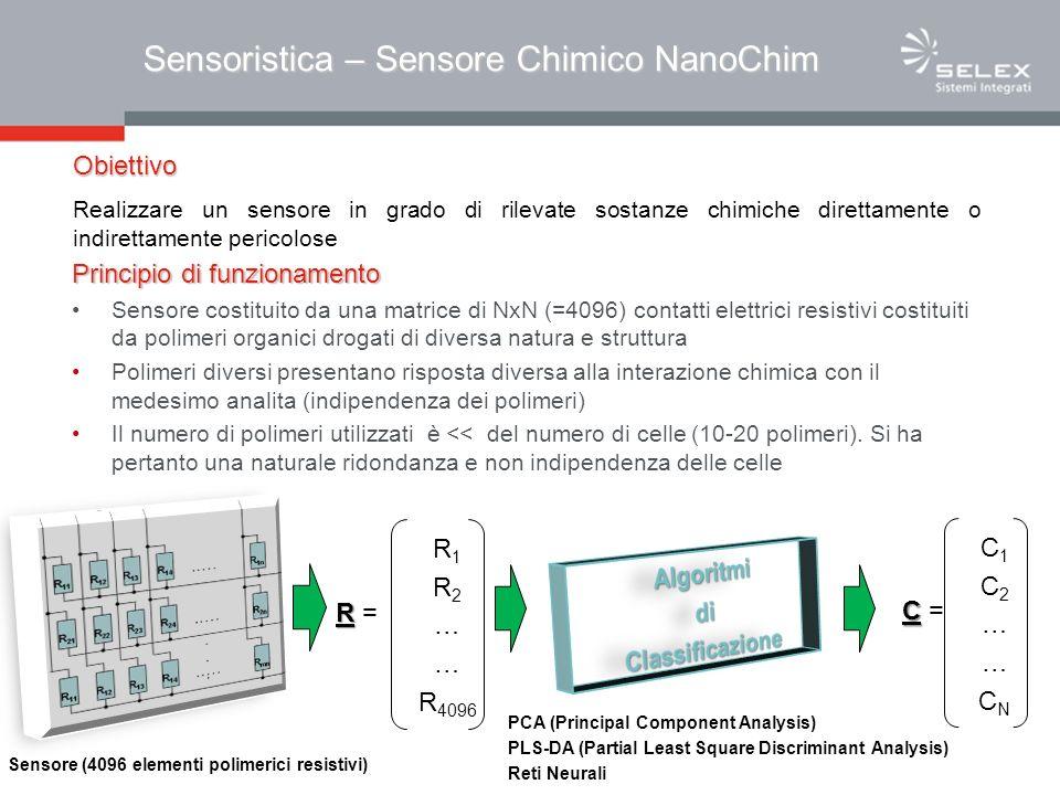 Sensoristica – Sensore Chimico NanoChim R R = R 1 R 2 … R 4096 C C = C1C2……CNC1C2……CN PCA (Principal Component Analysis) PLS-DA (Partial Least Square Discriminant Analysis) Reti Neurali Obiettivo Realizzare un sensore in grado di rilevate sostanze chimiche direttamente o indirettamente pericolose Principio di funzionamento Sensore costituito da una matrice di NxN (=4096) contatti elettrici resistivi costituiti da polimeri organici drogati di diversa natura e struttura Polimeri diversi presentano risposta diversa alla interazione chimica con il medesimo analita (indipendenza dei polimeri) Il numero di polimeri utilizzati è << del numero di celle (10-20 polimeri).