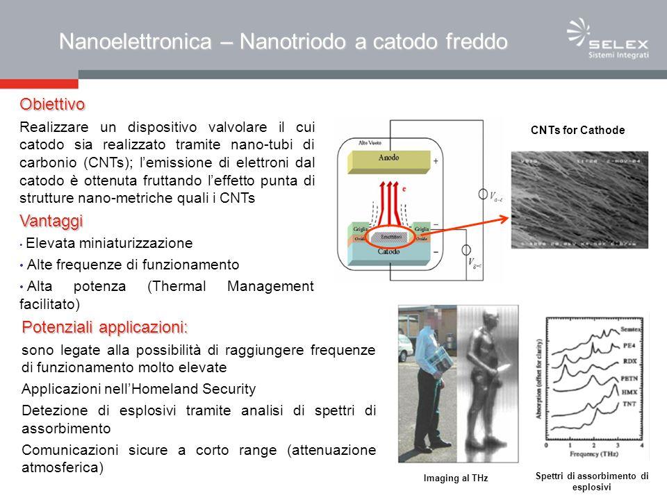 Nanoelettronica – Nanotriodo a catodo freddo Potenziali applicazioni: sono legate alla possibilità di raggiungere frequenze di funzionamento molto elevate Applicazioni nellHomeland Security Detezione di esplosivi tramite analisi di spettri di assorbimento Comunicazioni sicure a corto range (attenuazione atmosferica) Obiettivo Realizzare un dispositivo valvolare il cui catodo sia realizzato tramite nano-tubi di carbonio (CNTs); lemissione di elettroni dal catodo è ottenuta fruttando leffetto punta di strutture nano-metriche quali i CNTsVantaggi Elevata miniaturizzazione Alte frequenze di funzionamento Alta potenza (Thermal Management facilitato) CNTs for Cathode Spettri di assorbimento di esplosivi Imaging al THz
