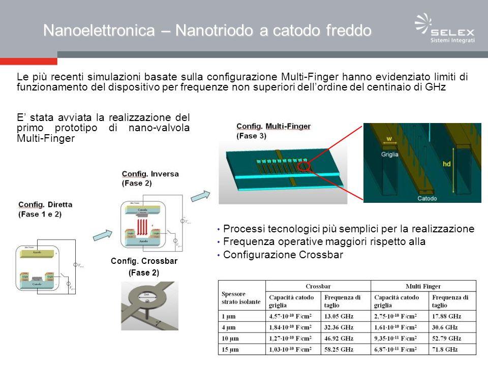 Processi tecnologici più semplici per la realizzazione Frequenza operative maggiori rispetto alla Configurazione Crossbar Config.